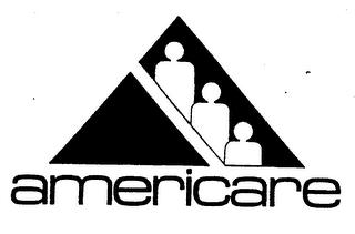 America Inc