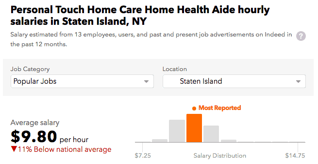 Personal Touch Home Care salary Staten Island