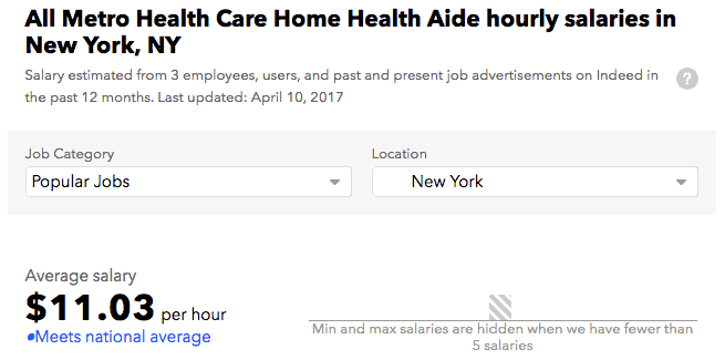 All Metro Health Care Salary Manhattan