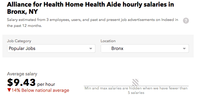 Alliance for Health HHA Salary