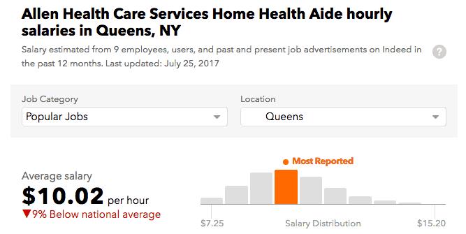 Allen Health Services salary