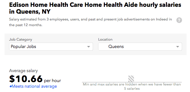 Edison Home Health Care salary
