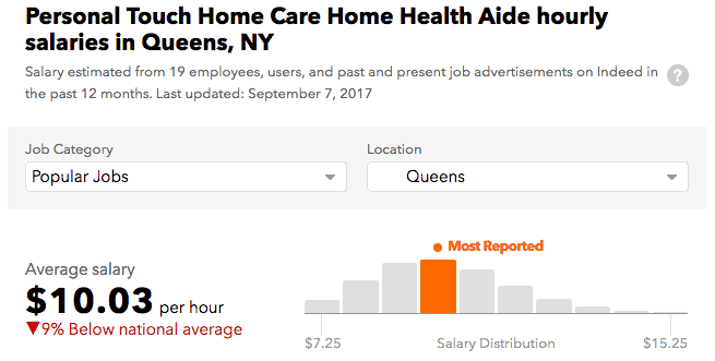 Personal Touch Home Care salary