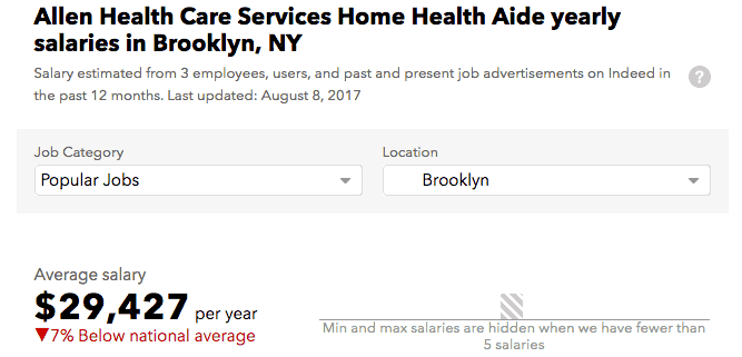 Allen Health Care Services salary