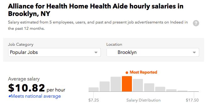 Alliance for Health salary